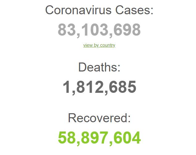 .: اخبار VGP:.  |  ایالات متحده بیش از 20 میلیون مورد COVID-19 را گزارش کرده است
